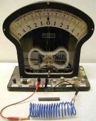 Изобретение гальванометра