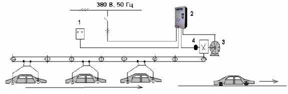 Управление скоростью автомобильного конвейера