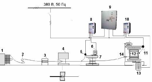 Управление тяговыми органами и механизмами волочильных и наматывающих машин