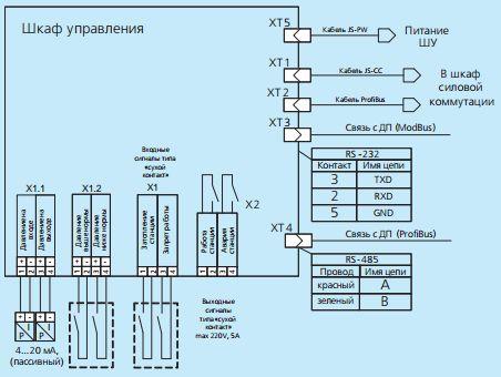 Пример схемы внешних