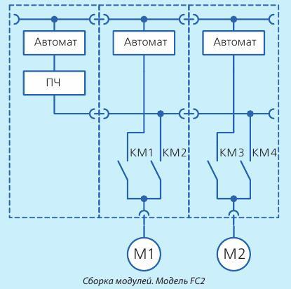 Сборка модулей. Модель FC2