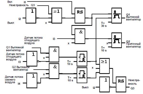 Функциональная блок-схема расширенного решения с использованием LOGO!