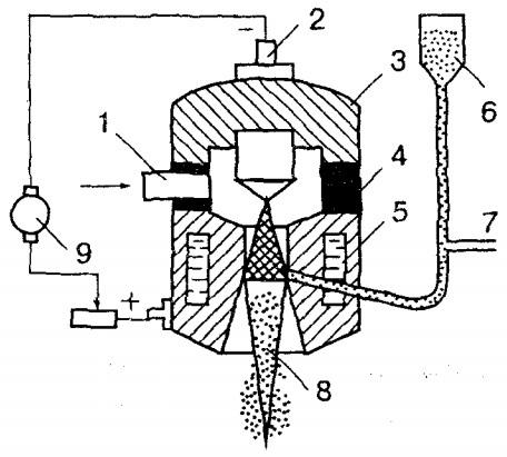 Принципиальная схема плазменного порошкового напыления