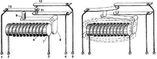 Электромеханическое реле Джозефа Генри