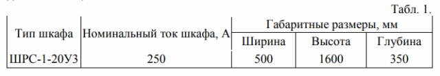 Параметры шкафа ШРС-1-20У3