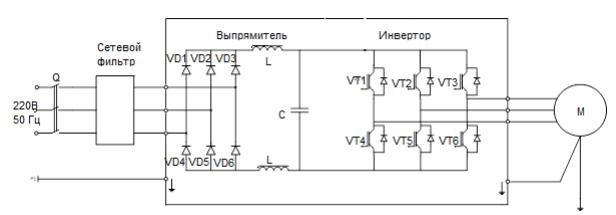 Силовая схема регулируемого электропривода