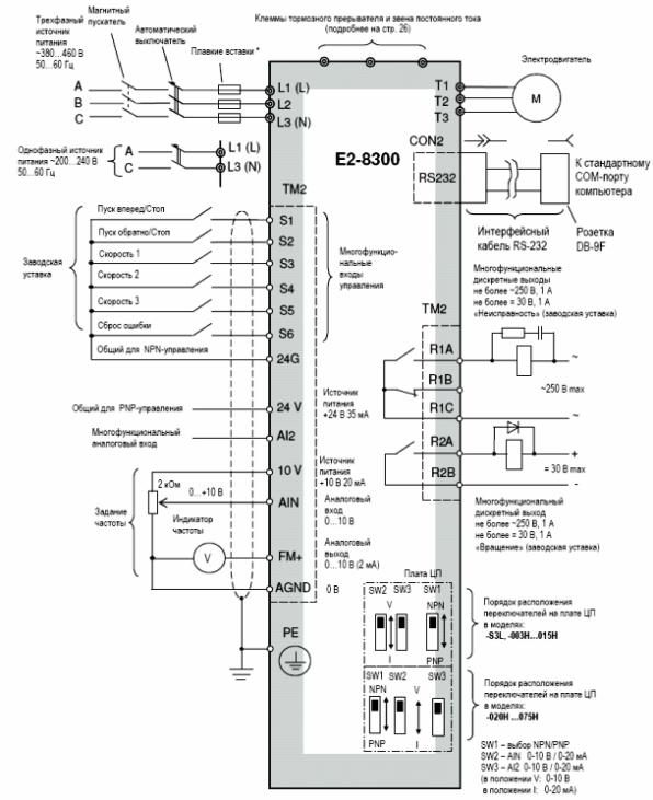 Общая схема подключения преобразователя Е-8300