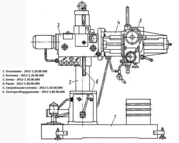 Модернизация привода главного движения радиально-сверлильного станка модели 2К52-1